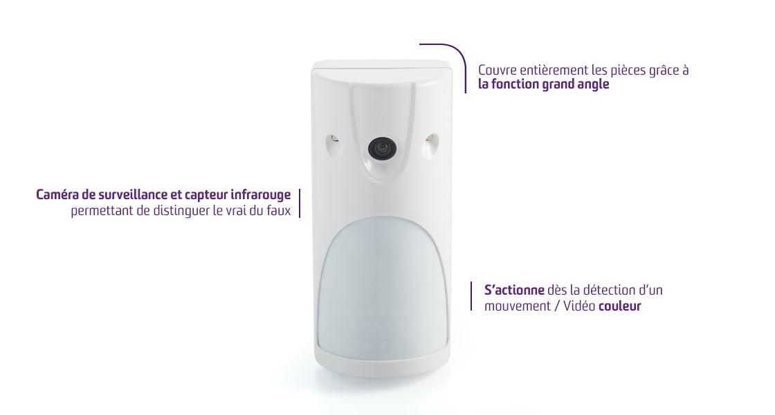 détecteur avec camera de surveillance pour alarme